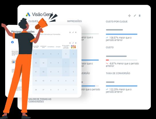 Imagem mostra relatórios com base em indicadores de performance da DashGoo by mLabs